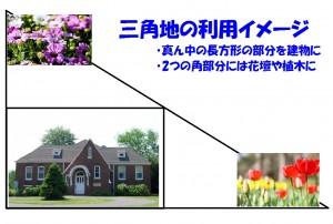 三角形の土地の利用イメージ