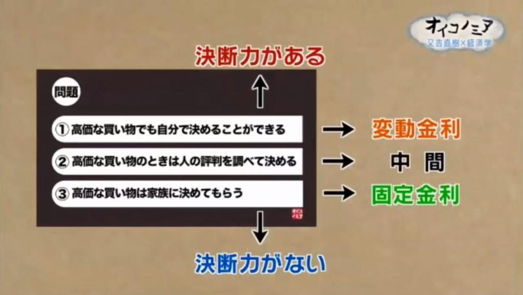 オイコノミア4